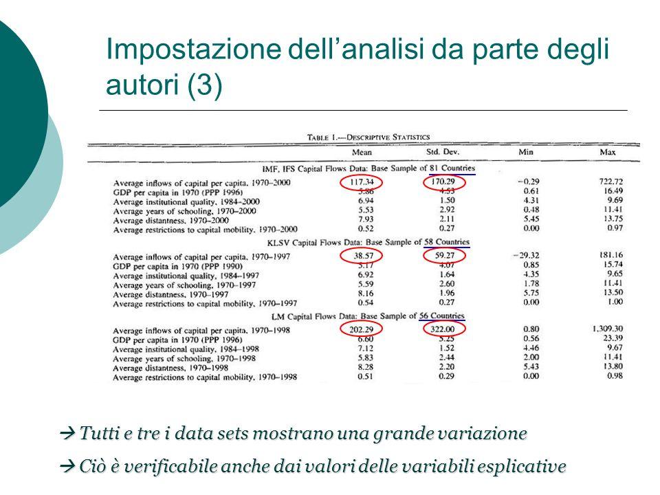 Impostazione dellanalisi da parte degli autori (3) Tutti e tre i data sets mostrano una grande variazione Tutti e tre i data sets mostrano una grande