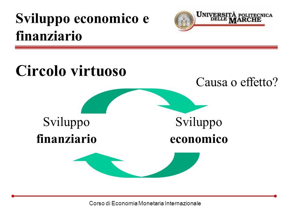 Corso di Economia Monetaria Internazionale Sviluppo economico e finanziario Circolo virtuoso Sviluppo economico Sviluppo finanziario Causa o effetto?