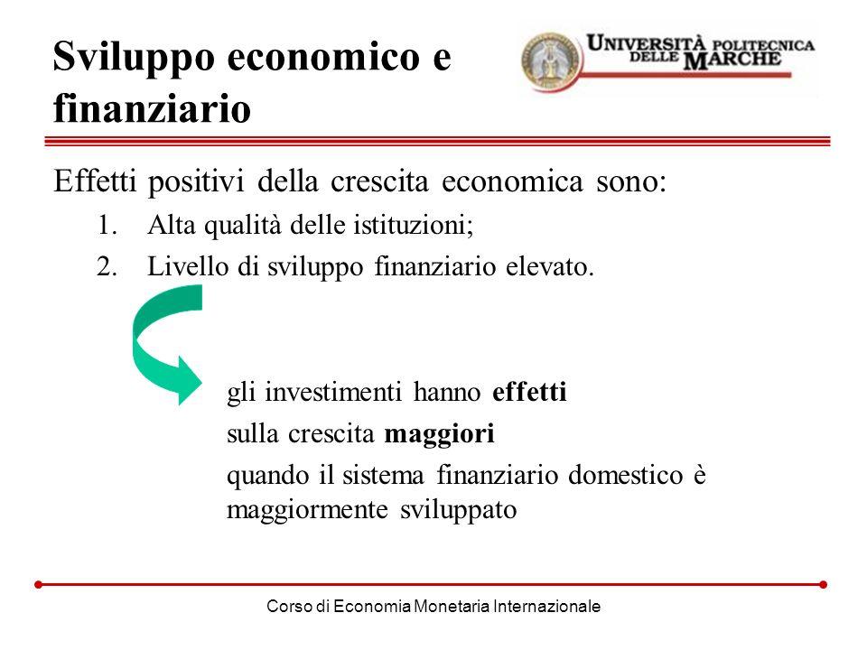 Corso di Economia Monetaria Internazionale Sviluppo economico e finanziario Effetti positivi della crescita economica sono: 1.Alta qualità delle istit