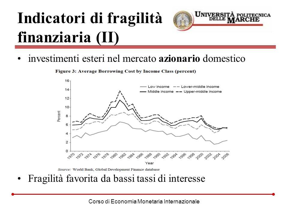 Corso di Economia Monetaria Internazionale Indicatori di fragilità finanziaria (II) investimenti esteri nel mercato azionario domestico Fragilità favo