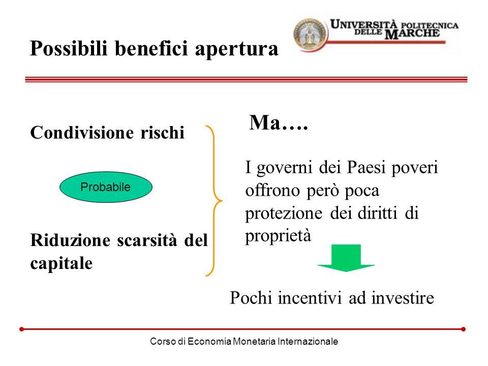 Corso di Economia Monetaria Internazionale Possibili benefici apertura I governi dei Paesi poveri offrono però poca protezione dei diritti di propriet