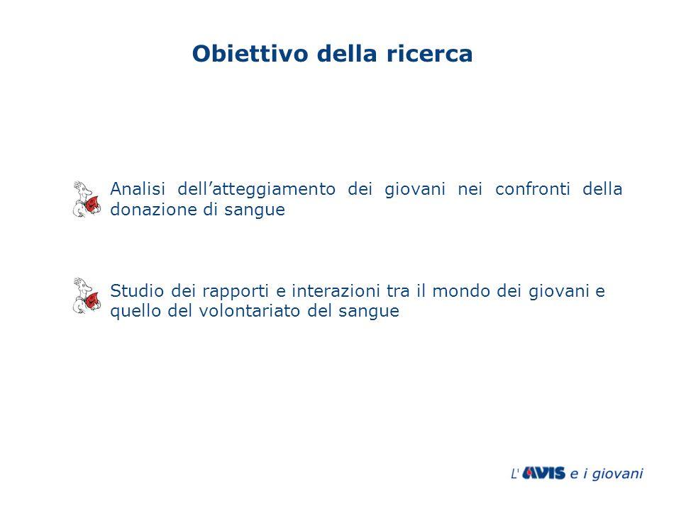 Obiettivo della ricerca Analisi dellatteggiamento dei giovani nei confronti della donazione di sangue Studio dei rapporti e interazioni tra il mondo d