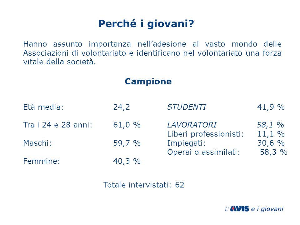 Campione STUDENTI41,9 % LAVORATORI 58,1 % Liberi professionisti:11,1 % Impiegati: 30,6 % Operai o assimilati: 58,3 % Totale intervistati: 62 Età media