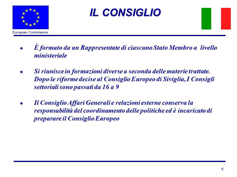 European Commission 6 IL CONSIGLIO l È formato da un Rappresentate di ciascuno Stato Membro a livello ministeriale l Si riunisce in formazioni diverse a seconda delle materie trattate.