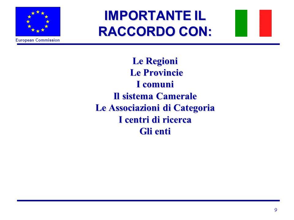 European Commission 9 IMPORTANTE IL RACCORDO CON: Le Regioni Le Provincie I comuni Il sistema Camerale Le Associazioni di Categoria I centri di ricerca Gli enti