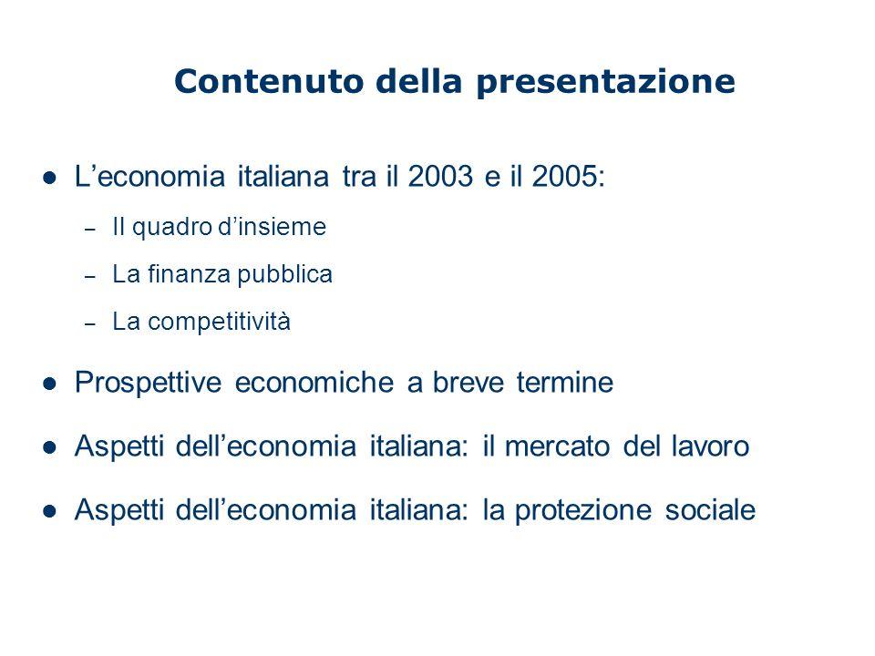 Contenuto della presentazione Leconomia italiana tra il 2003 e il 2005: – Il quadro dinsieme – La finanza pubblica – La competitività Prospettive economiche a breve termine Aspetti delleconomia italiana: il mercato del lavoro Aspetti delleconomia italiana: la protezione sociale