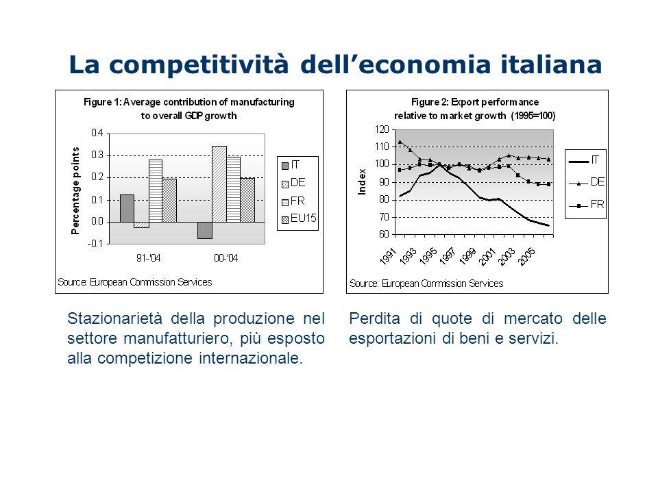 La crescita delloccupazione e la crescita del PIL