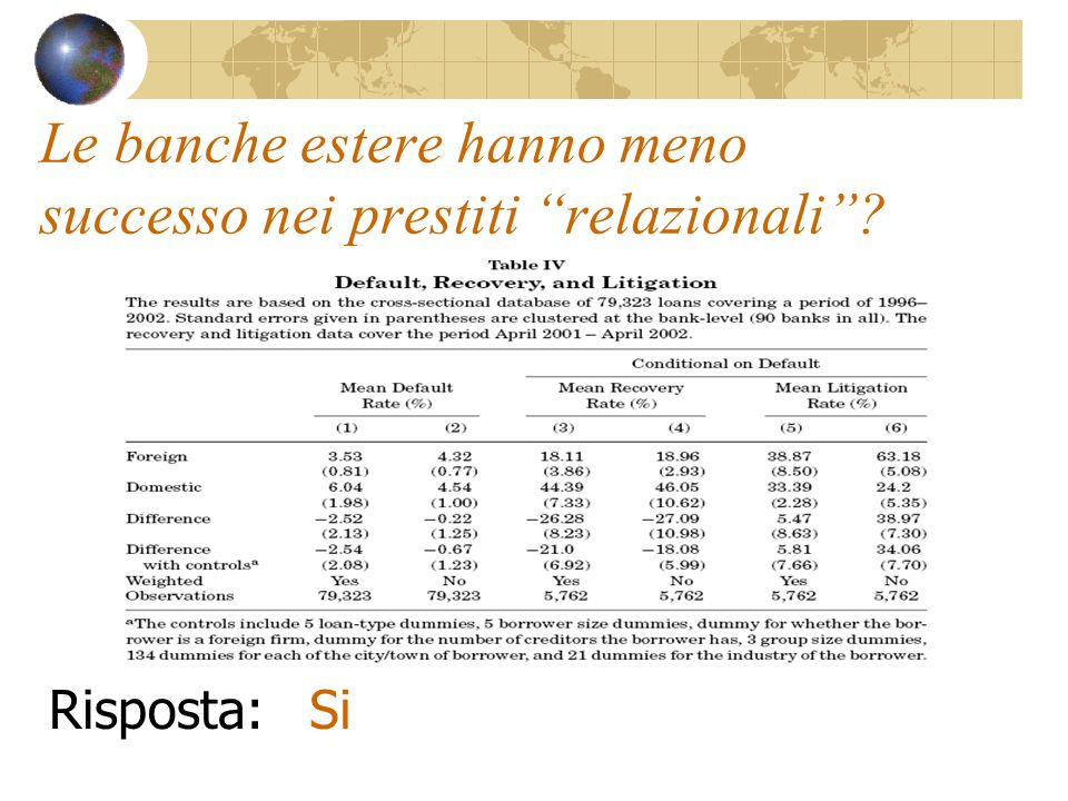 Le banche estere hanno meno successo nei prestiti relazionali Risposta:Si