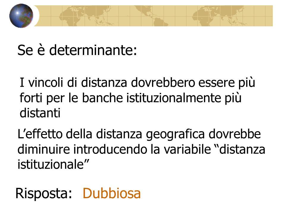 Se è determinante: I vincoli di distanza dovrebbero essere più forti per le banche istituzionalmente più distanti Leffetto della distanza geografica dovrebbe diminuire introducendo la variabile distanza istituzionale Risposta:Dubbiosa