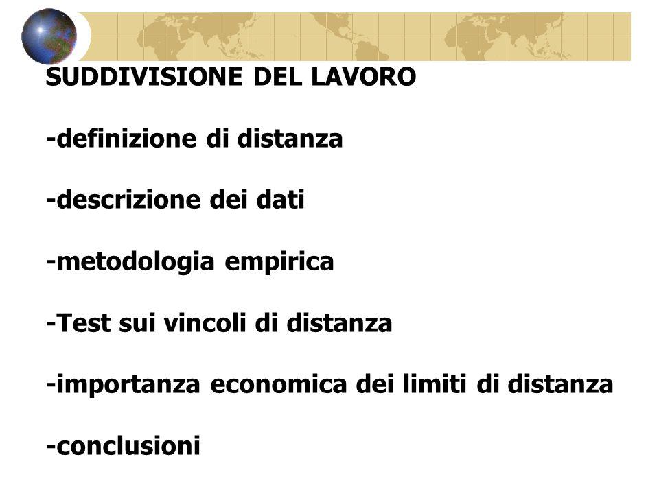 SUDDIVISIONE DEL LAVORO -definizione di distanza -descrizione dei dati -metodologia empirica -Test sui vincoli di distanza -importanza economica dei limiti di distanza -conclusioni