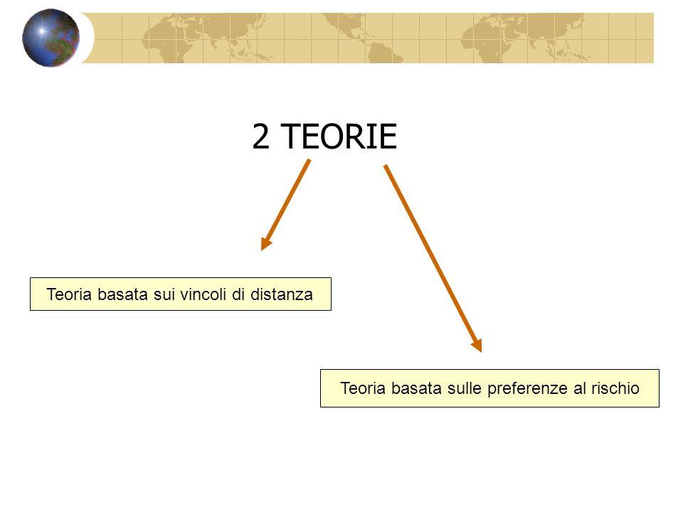 Teoria basata sui vincoli di distanza Teoria basata sulle preferenze al rischio 2 TEORIE