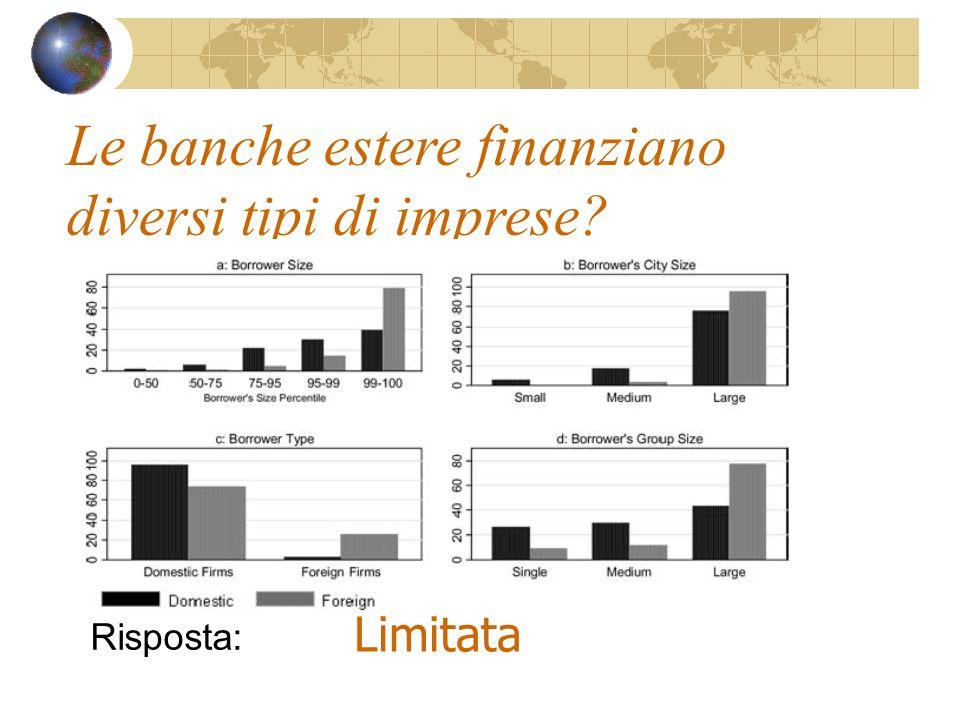 Risposta: Limitata Le banche estere finanziano diversi tipi di imprese