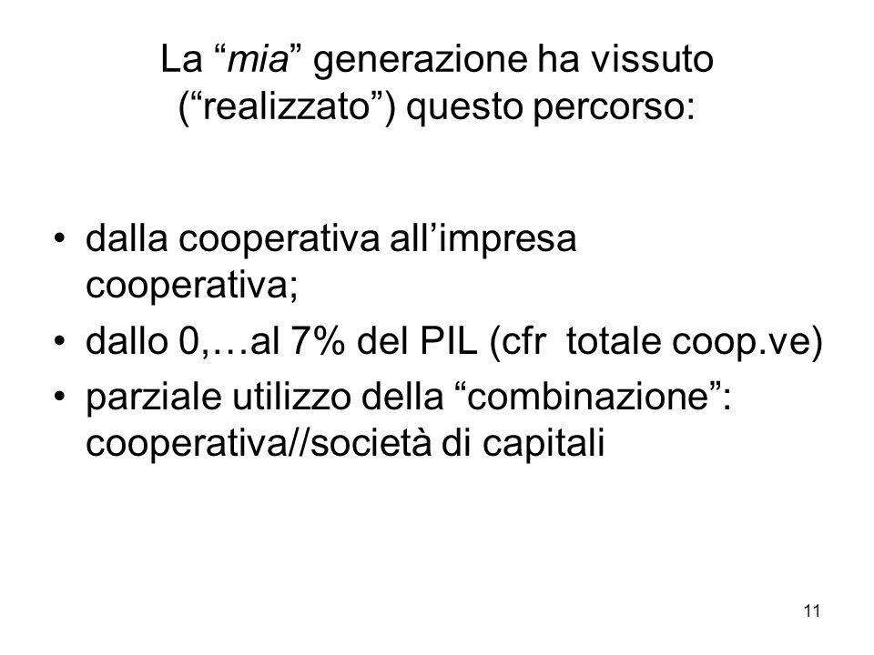11 La mia generazione ha vissuto (realizzato) questo percorso: dalla cooperativa allimpresa cooperativa; dallo 0,…al 7% del PIL (cfr totale coop.ve) parziale utilizzo della combinazione: cooperativa//società di capitali