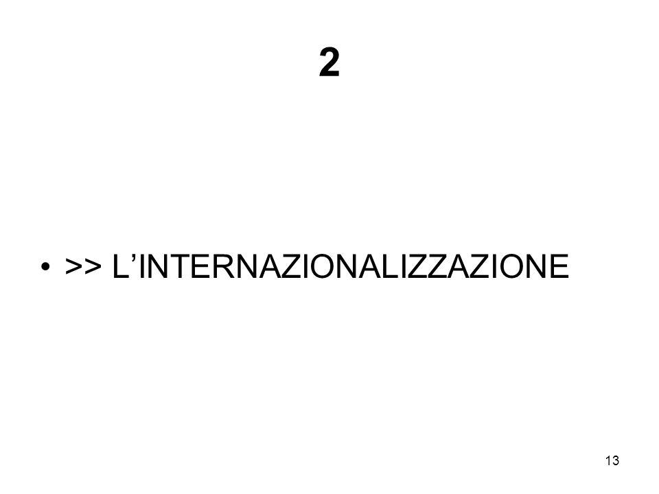 13 2 >> LINTERNAZIONALIZZAZIONE