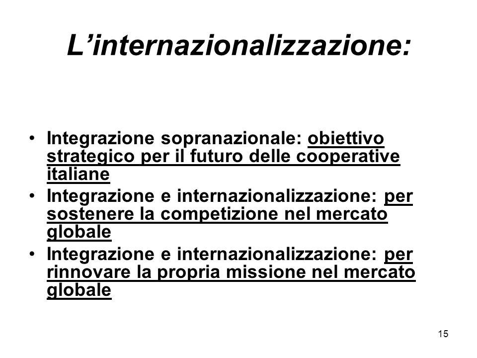 15 Linternazionalizzazione: Integrazione sopranazionale: obiettivo strategico per il futuro delle cooperative italiane Integrazione e internazionalizzazione: per sostenere la competizione nel mercato globale Integrazione e internazionalizzazione: per rinnovare la propria missione nel mercato globale
