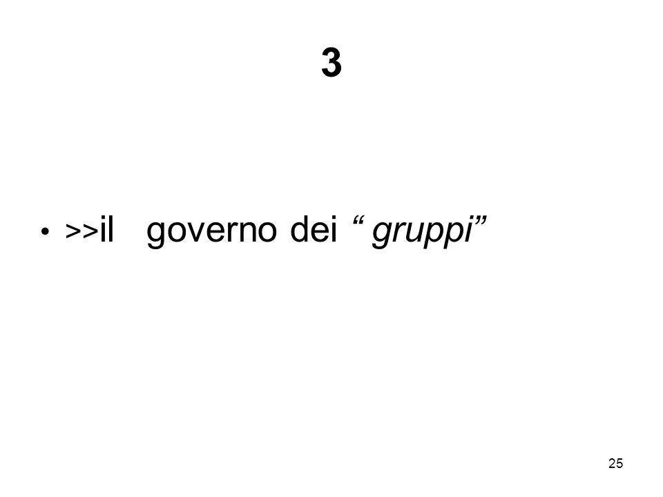 25 3 >> il governo dei gruppi