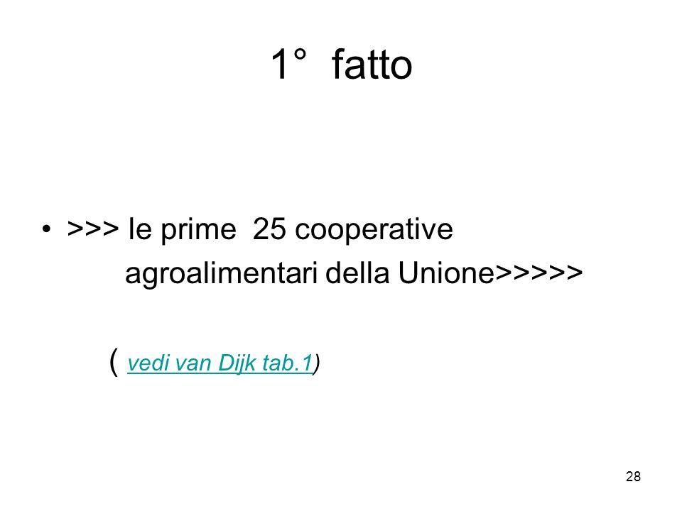 28 1° fatto >>> le prime 25 cooperative agroalimentari della Unione>>>>> ( vedi van Dijk tab.1) vedi van Dijk tab.1