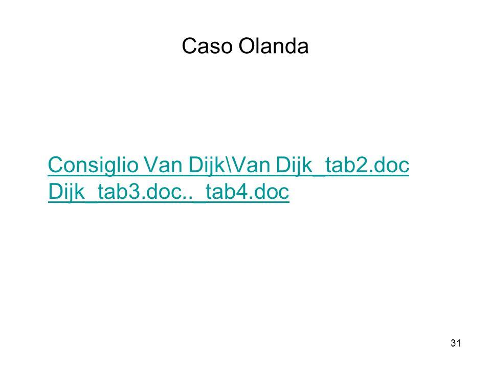 31 Caso Olanda Consiglio Van Dijk\Van Dijk_tab2.doc Dijk_tab3.doc.._tab4.docConsiglio Van Dijk\Van Dijk_tab2.doc Dijk_tab3.doc.._tab4.doc