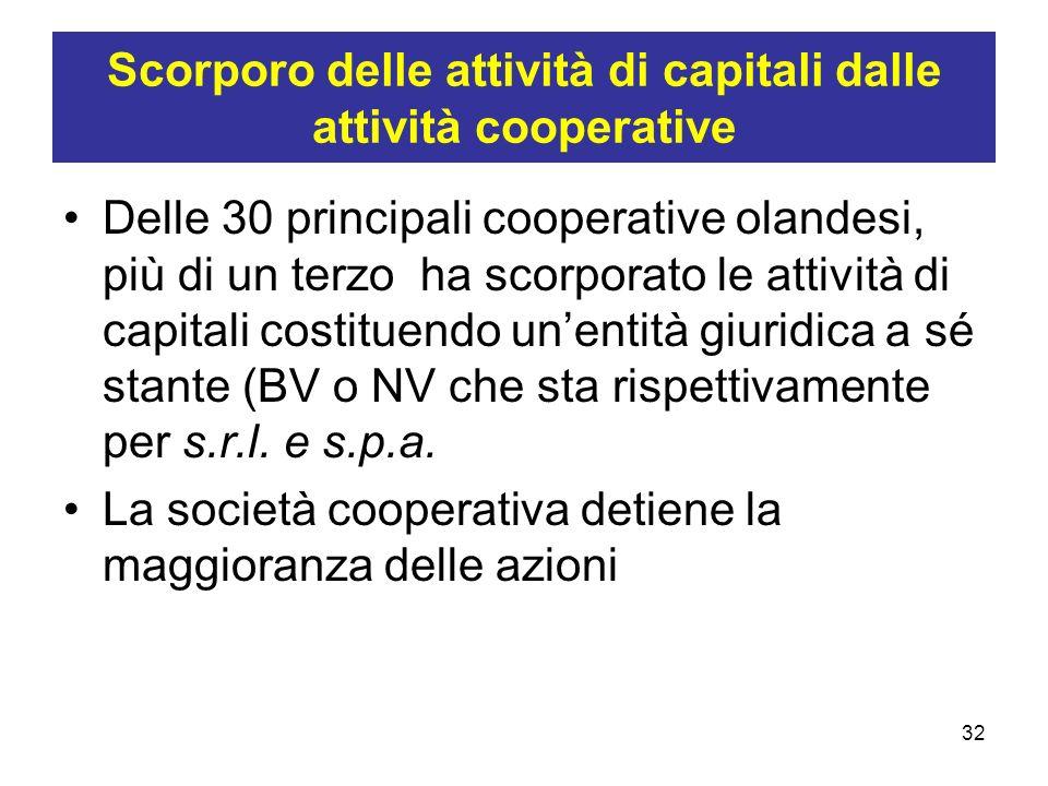 32 Scorporo delle attività di capitali dalle attività cooperative Delle 30 principali cooperative olandesi, più di un terzo ha scorporato le attività di capitali costituendo unentità giuridica a sé stante (BV o NV che sta rispettivamente per s.r.l.