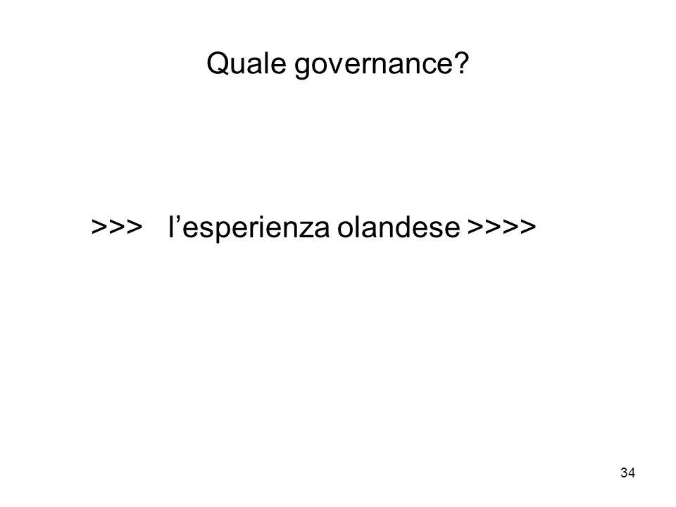 34 Quale governance? >>> lesperienza olandese >>>>