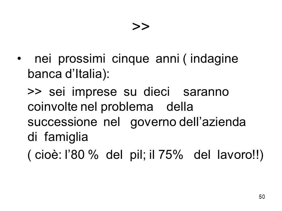 50 >> nei prossimi cinque anni ( indagine banca dItalia): >> sei imprese su dieci saranno coinvolte nel problema della successione nel governo dellazienda di famiglia ( cioè: l80 % del pil; il 75% del lavoro!!)