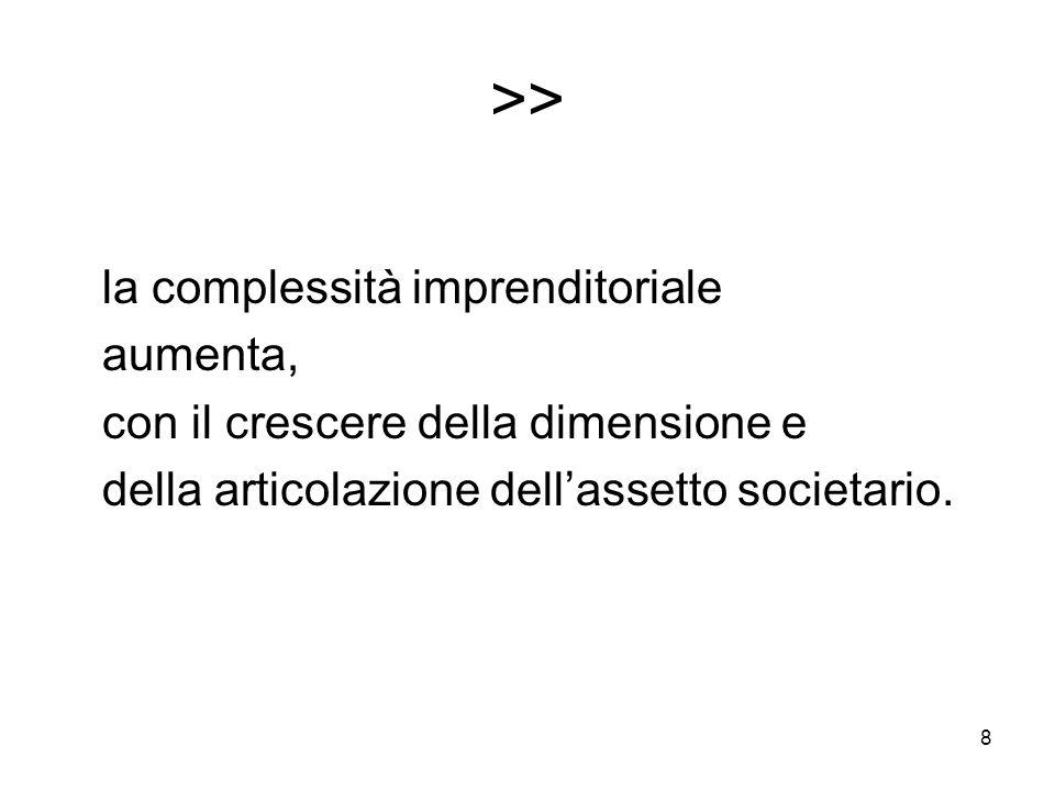 8 >> la complessità imprenditoriale aumenta, con il crescere della dimensione e della articolazione dellassetto societario.
