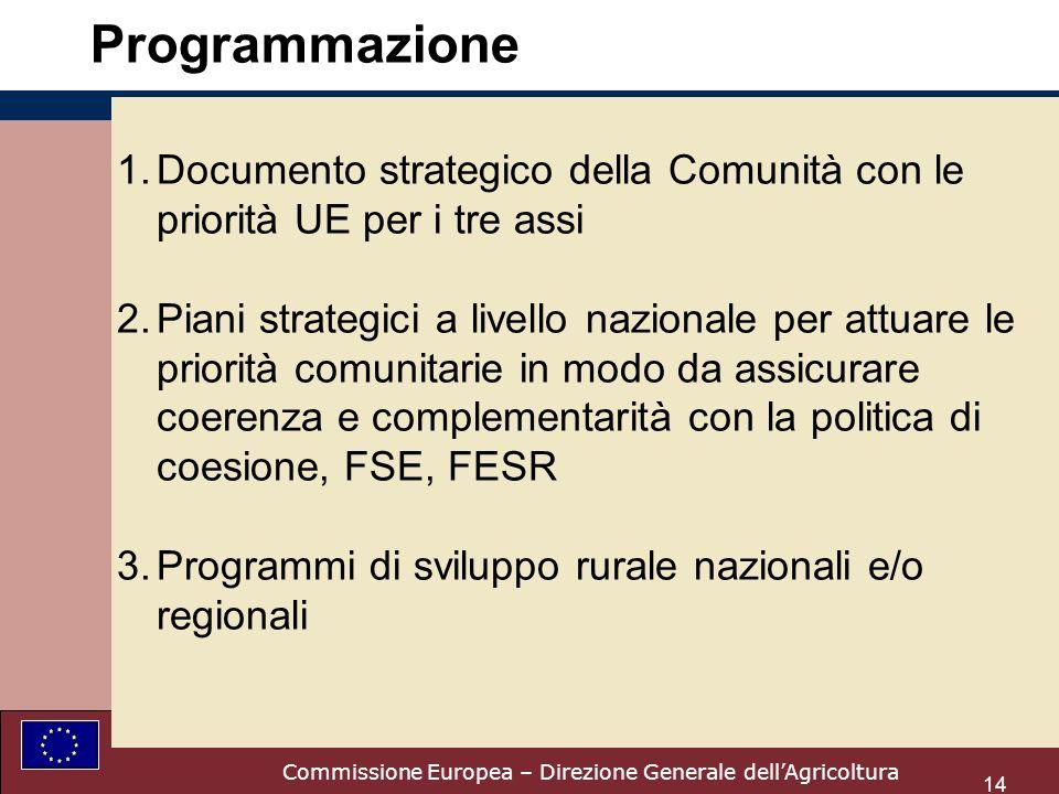 Commissione Europea – Direzione Generale dellAgricoltura 14 Programmazione 1.Documento strategico della Comunità con le priorità UE per i tre assi 2.Piani strategici a livello nazionale per attuare le priorità comunitarie in modo da assicurare coerenza e complementarità con la politica di coesione, FSE, FESR 3.Programmi di sviluppo rurale nazionali e/o regionali