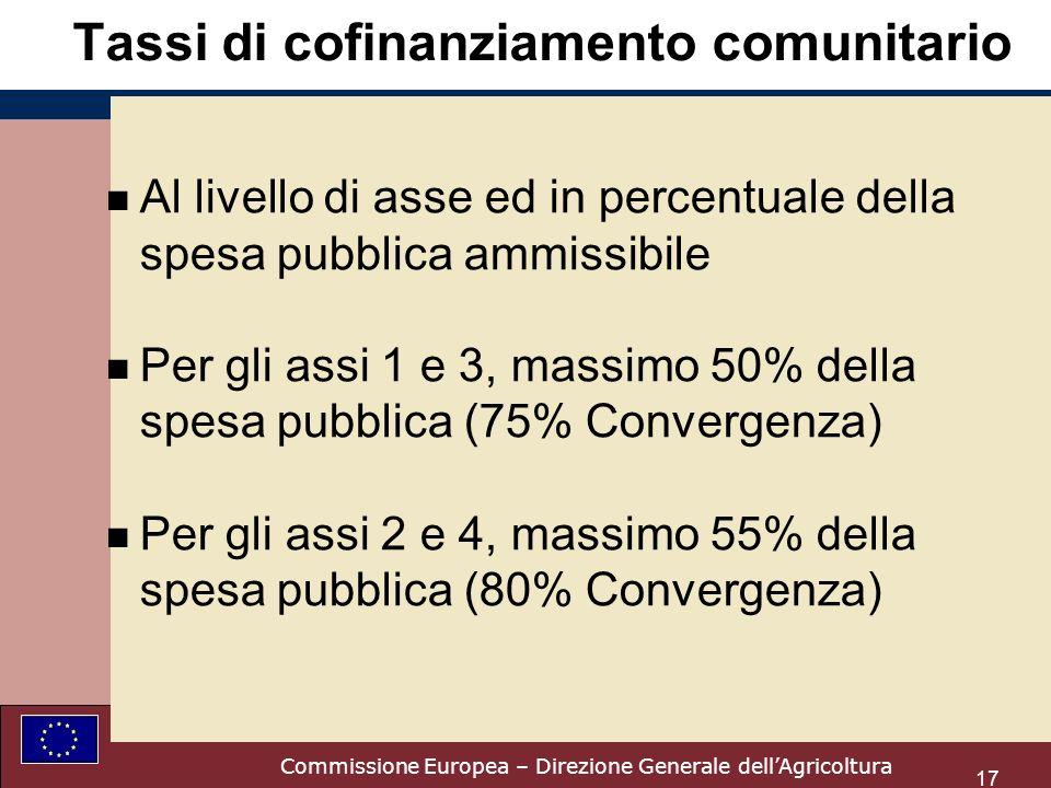 Commissione Europea – Direzione Generale dellAgricoltura 17 Tassi di cofinanziamento comunitario n Al livello di asse ed in percentuale della spesa pubblica ammissibile n Per gli assi 1 e 3, massimo 50% della spesa pubblica (75% Convergenza) n Per gli assi 2 e 4, massimo 55% della spesa pubblica (80% Convergenza)