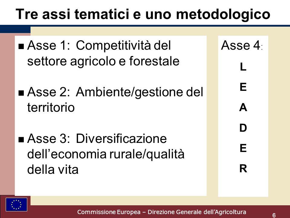 Commissione Europea – Direzione Generale dellAgricoltura 6 Tre assi tematici e uno metodologico n Asse 1: Competitività del settore agricolo e forestale n Asse 2: Ambiente/gestione del territorio n Asse 3: Diversificazione delleconomia rurale/qualità della vita Asse 4 : L E A D E R