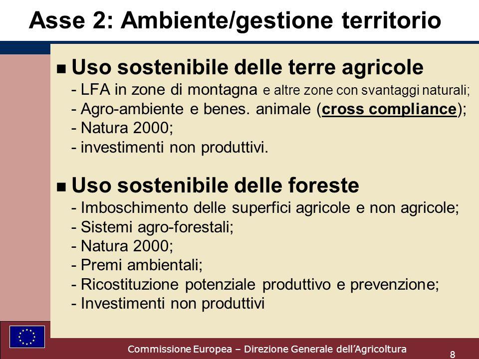 Commissione Europea – Direzione Generale dellAgricoltura 8 Asse 2: Ambiente/gestione territorio n Uso sostenibile delle terre agricole - LFA in zone di montagna e altre zone con svantaggi naturali; - Agro-ambiente e benes.