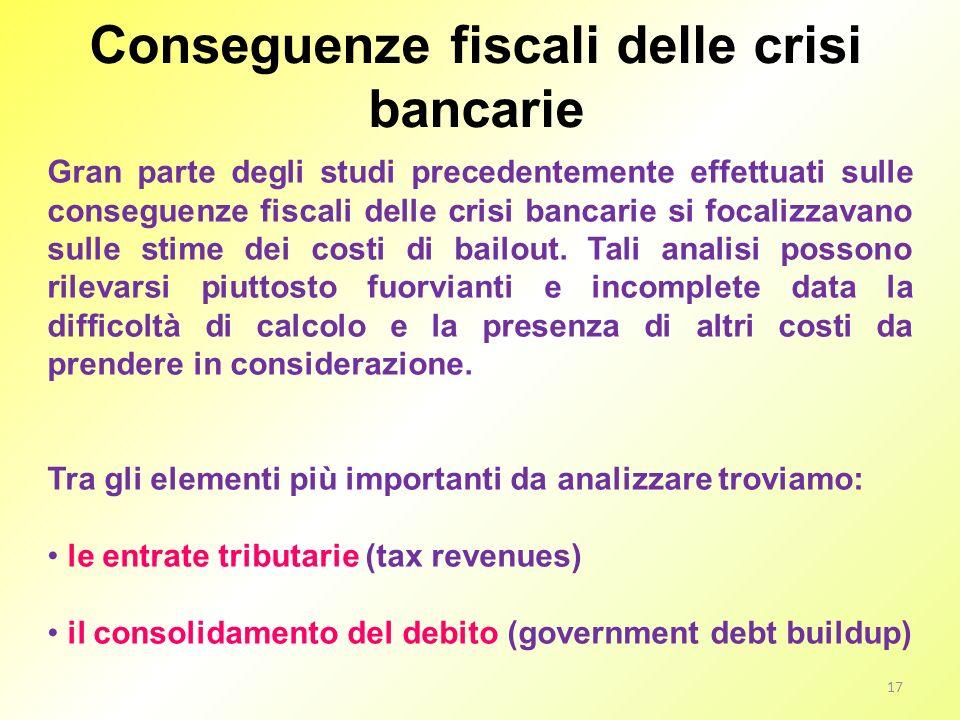 Conseguenze fiscali delle crisi bancarie 17 Gran parte degli studi precedentemente effettuati sulle conseguenze fiscali delle crisi bancarie si focali
