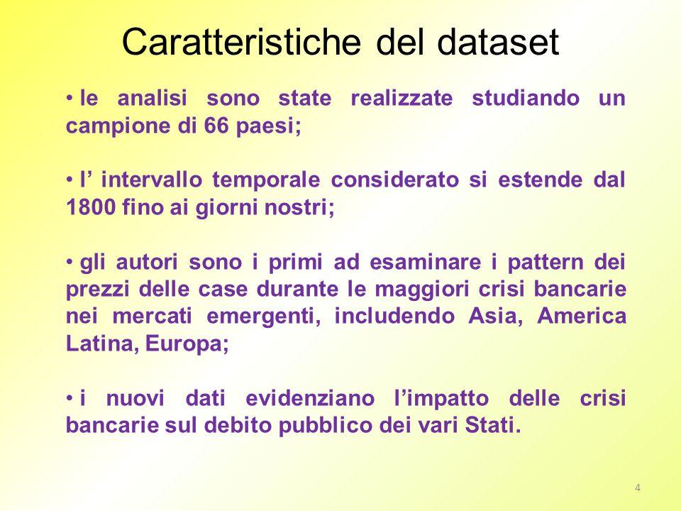 Caratteristiche del dataset le analisi sono state realizzate studiando un campione di 66 paesi; l intervallo temporale considerato si estende dal 1800