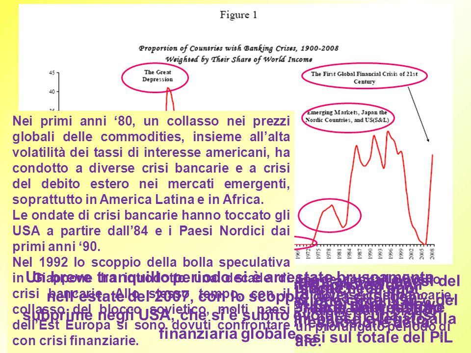 Conseguenze fiscali delle crisi bancarie 17 Gran parte degli studi precedentemente effettuati sulle conseguenze fiscali delle crisi bancarie si focalizzavano sulle stime dei costi di bailout.