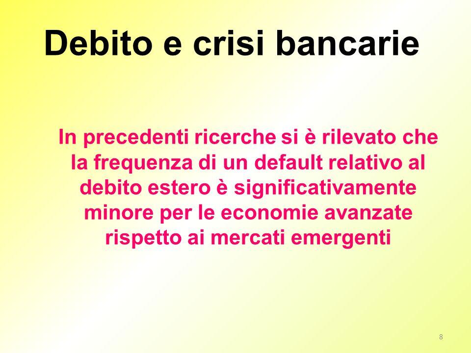 Debito e crisi bancarie In precedenti ricerche si è rilevato che la frequenza di un default relativo al debito estero è significativamente minore per