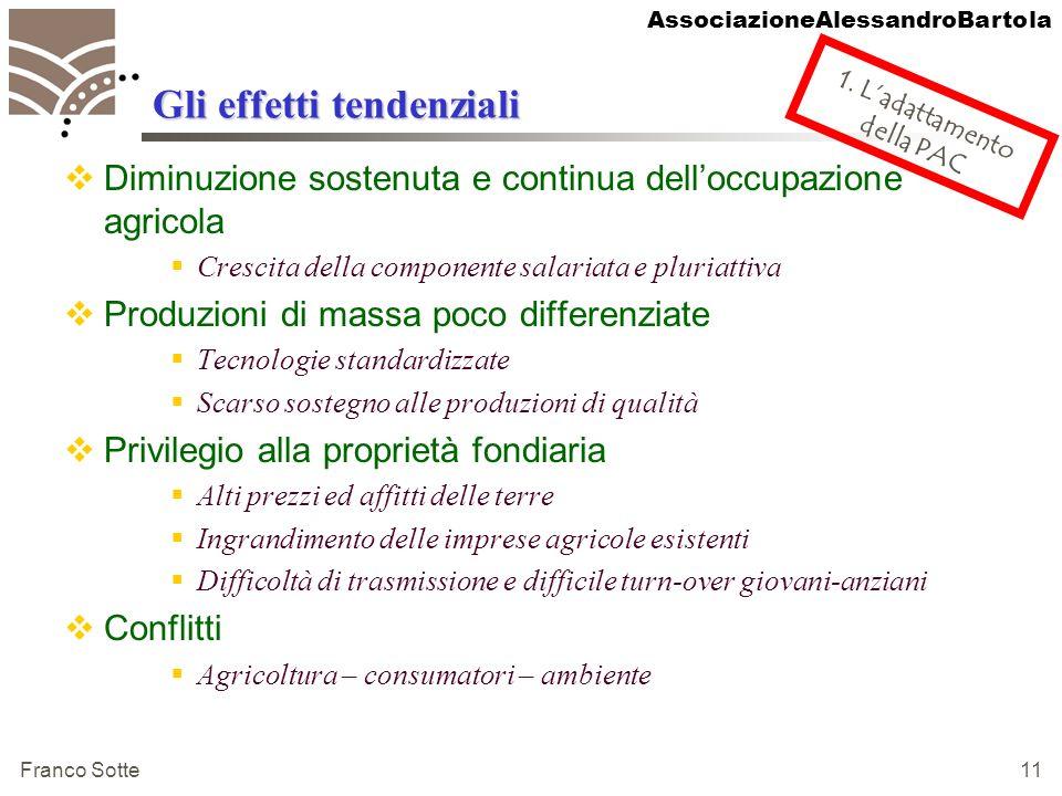 AssociazioneAlessandroBartola Franco Sotte 11 Gli effetti tendenziali Diminuzione sostenuta e continua delloccupazione agricola Crescita della compone
