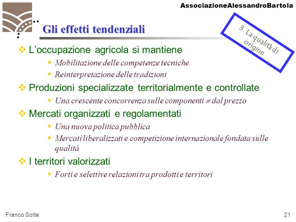 AssociazioneAlessandroBartola Franco Sotte 21 Gli effetti tendenziali Loccupazione agricola si mantiene Mobilitazione delle competenze tecniche Reinte
