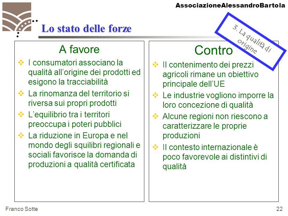AssociazioneAlessandroBartola Franco Sotte 22 Lo stato delle forze A favore I consumatori associano la qualità allorigine dei prodotti ed esigono la t