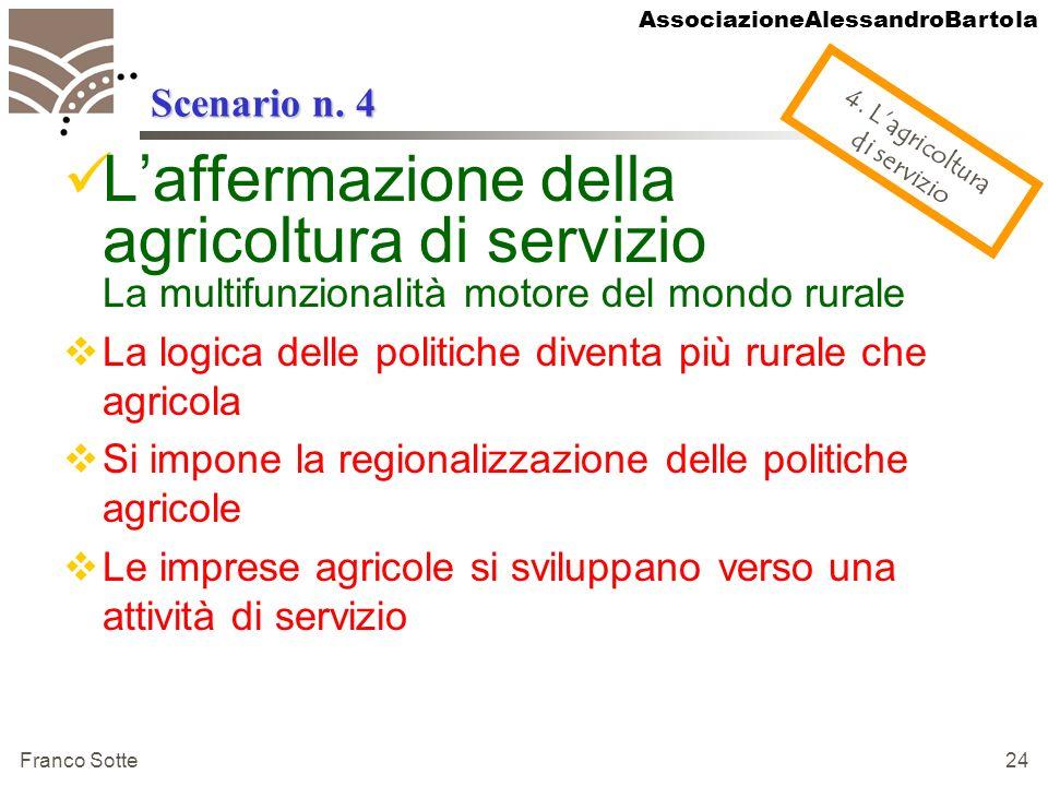 AssociazioneAlessandroBartola Franco Sotte 24 Scenario n. 4 Laffermazione della agricoltura di servizio La multifunzionalità motore del mondo rurale L