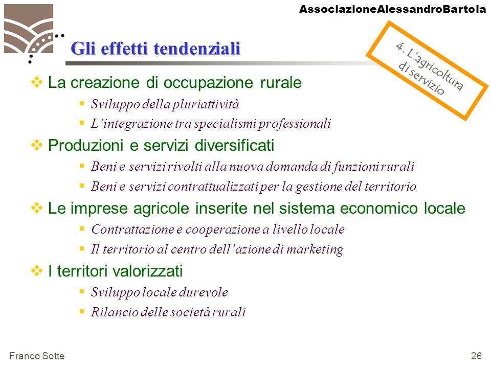 AssociazioneAlessandroBartola Franco Sotte 26 Gli effetti tendenziali La creazione di occupazione rurale Sviluppo della pluriattività Lintegrazione tr