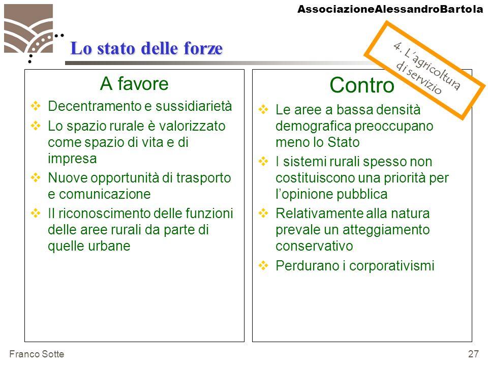 AssociazioneAlessandroBartola Franco Sotte 27 Lo stato delle forze A favore Decentramento e sussidiarietà Lo spazio rurale è valorizzato come spazio d