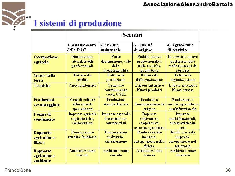 AssociazioneAlessandroBartola Franco Sotte 30 I sistemi di produzione