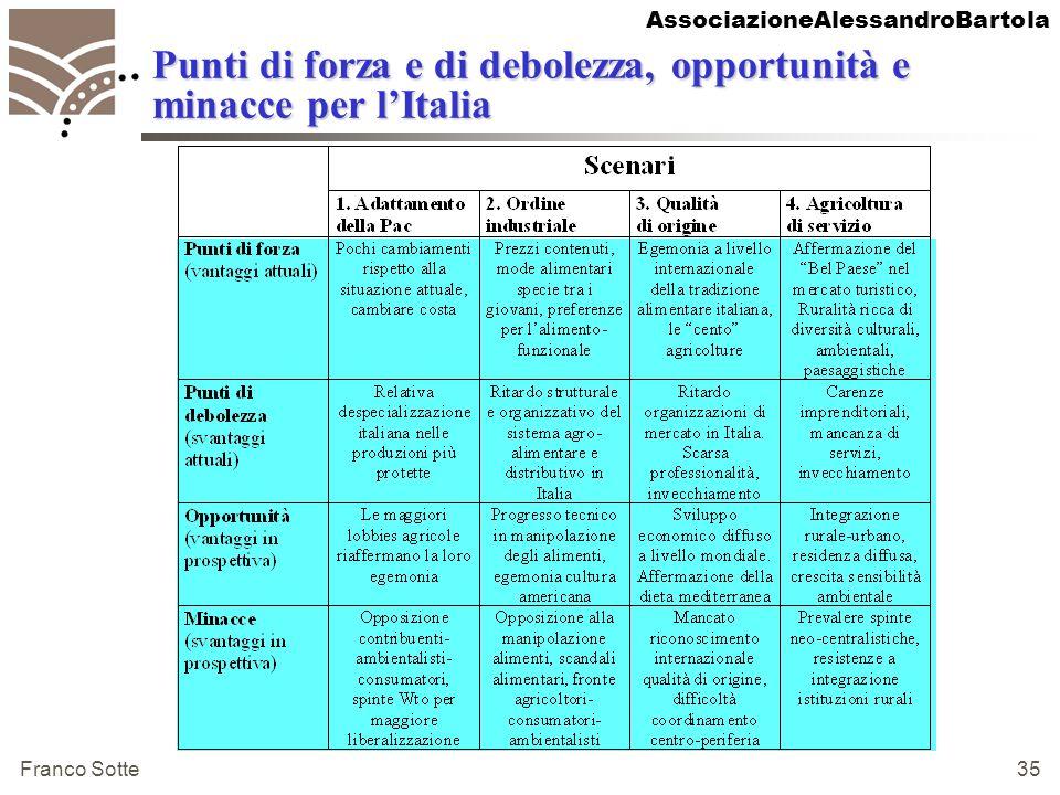 AssociazioneAlessandroBartola Franco Sotte 35 Punti di forza e di debolezza, opportunità e minacce per lItalia