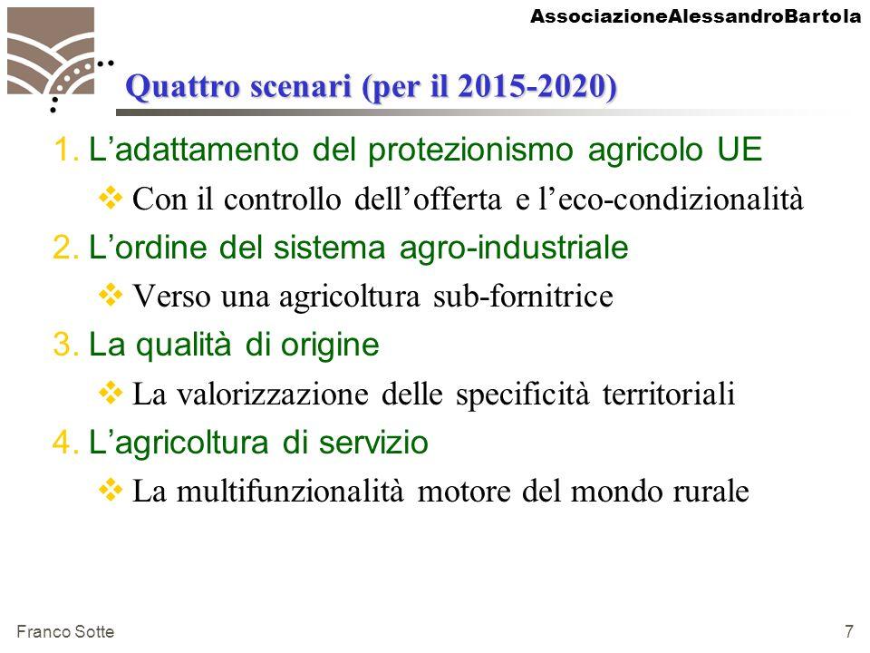 AssociazioneAlessandroBartola Franco Sotte 7 Quattro scenari (per il 2015-2020) 1.Ladattamento del protezionismo agricolo UE Con il controllo delloffe