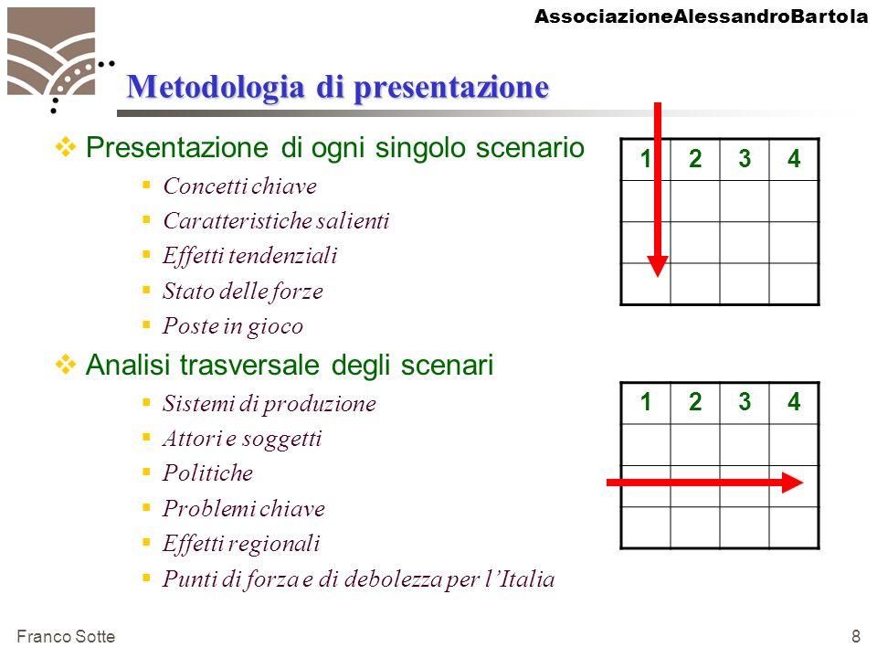 AssociazioneAlessandroBartola Franco Sotte 8 Metodologia di presentazione Presentazione di ogni singolo scenario Concetti chiave Caratteristiche salie