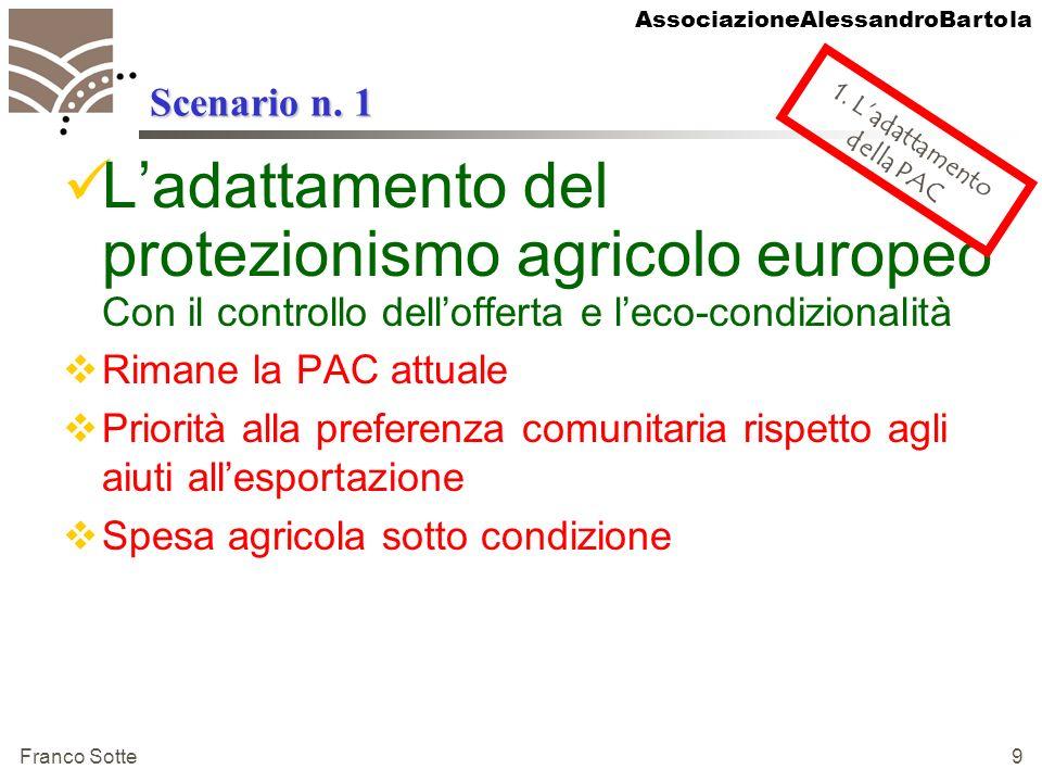 AssociazioneAlessandroBartola Franco Sotte 9 Scenario n. 1 Ladattamento del protezionismo agricolo europeo Con il controllo dellofferta e leco-condizi