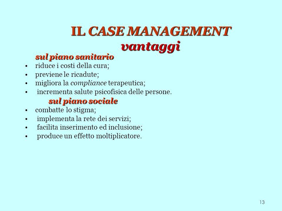 13 IL CASE MANAGEMENT vantaggi sul piano sanitario riduce i costi della cura; previene le ricadute; migliora la compliance terapeutica; incrementa sal