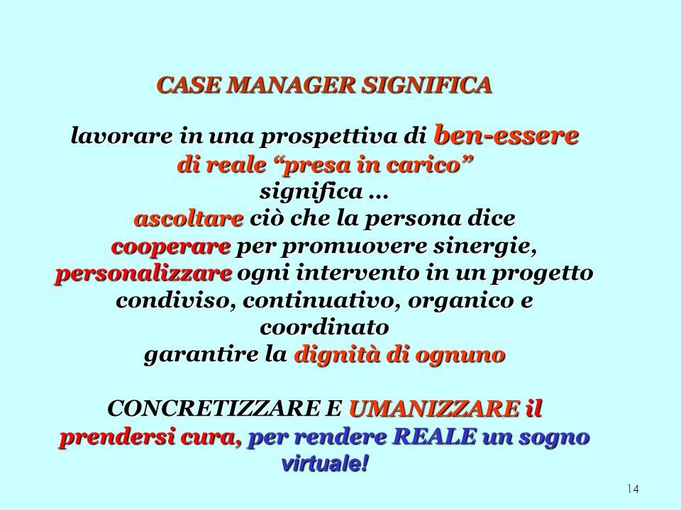 14 CASE MANAGER SIGNIFICA lavorare in una prospettiva di ben-essere di reale presa in carico significa … ascoltare ciò che la persona dice cooperare p