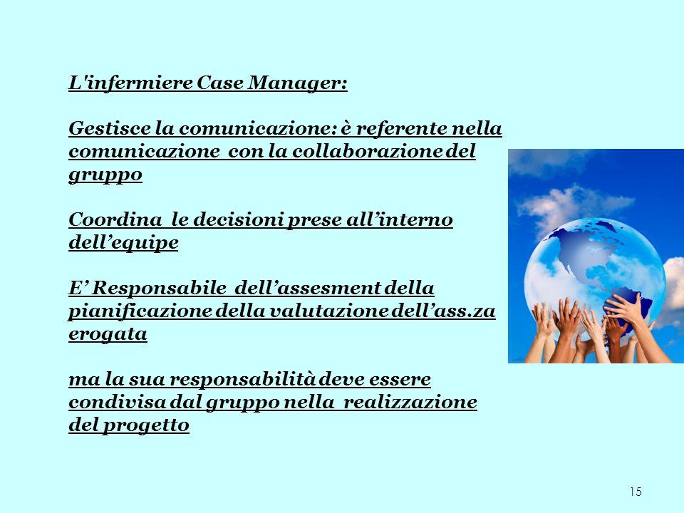 15 L'infermiere Case Manager: Gestisce la comunicazione: è referente nella comunicazione con la collaborazione del gruppo Coordina le decisioni prese