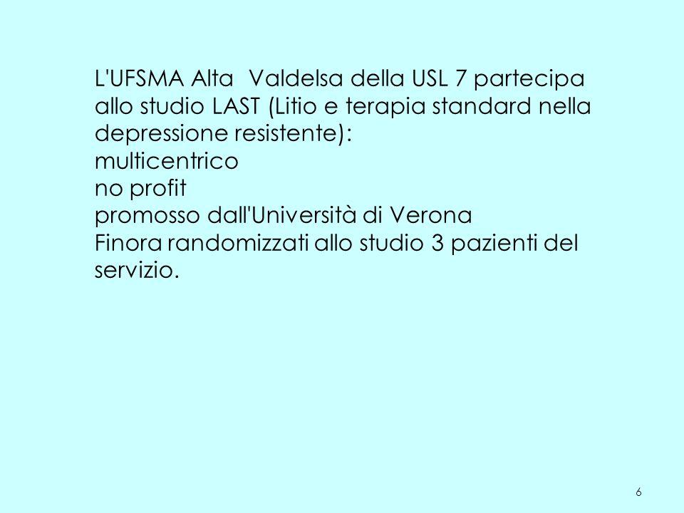 6 L'UFSMA Alta Valdelsa della USL 7 partecipa allo studio LAST (Litio e terapia standard nella depressione resistente): multicentrico no profit promos