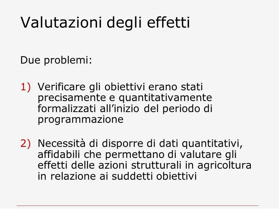 Valutazioni degli effetti Due problemi: 1)Verificare gli obiettivi erano stati precisamente e quantitativamente formalizzati allinizio del periodo di